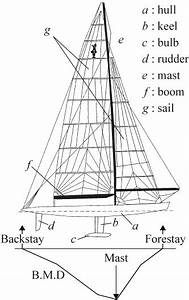 Wiring Diagram For Sailing Boat