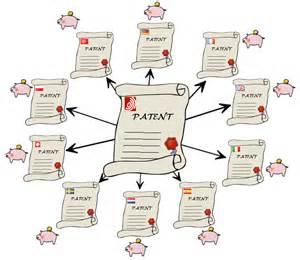 Patent Presentation