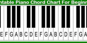 Printable Piano Chord Chart For Beginners  With Images