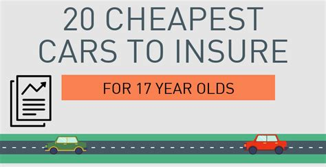 cheapest car insurance for 18 year 20 cheapest cars to insure for 17 year olds