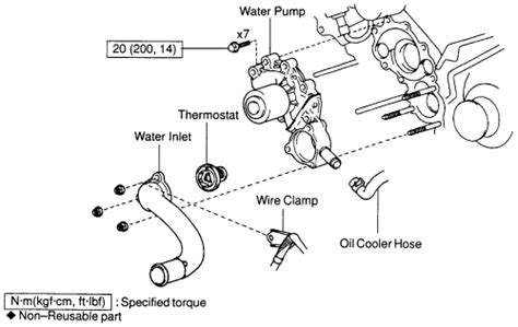 2001 4runner 3 4l Engine Diagram by Schematics And Diagrams Toyota Water Replacing For 3