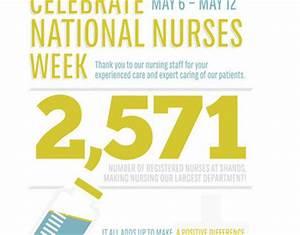 ufshands national nurses week flyers on behance With nurses week flyer templates