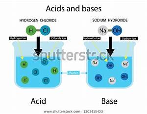 Illustration Chemistry Acids Bases Diagram Chemical Stock