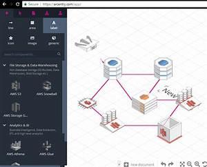 5 Free Online Aws Diagram Generator To Draw Aws