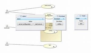 Use Case Simulation - Cameo Simulation Toolkit 18 4