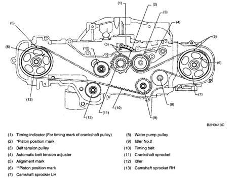 Chain Replacement Subaru Tribeca Engine Diagram
