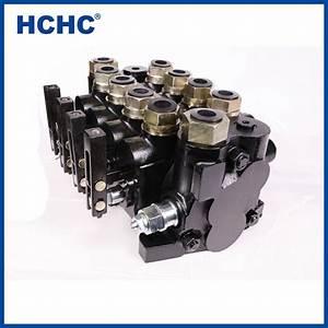 China Hydraulic Multi