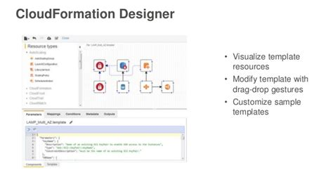 cloudformation template aws cloudformation best practices