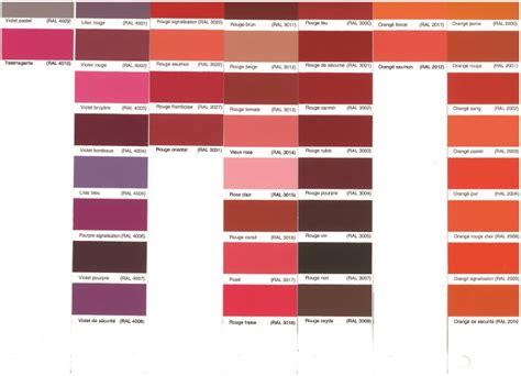 couleur de mur pour chambre nuancier ral couleurs de peinture universelle