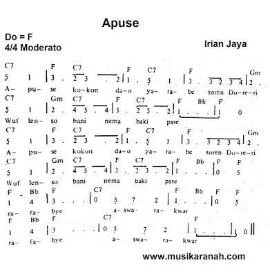 chord lagu apuse lagu lagu daerah bserta tempat asalnya lagu lagu daerah bserta tempat asalnya papua apuse lirik