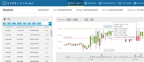 Based in the usa, coinbase is available in over 30 countries worldwide. The Ultimate Livecoin.net Review: All You Need To Know [Is ...