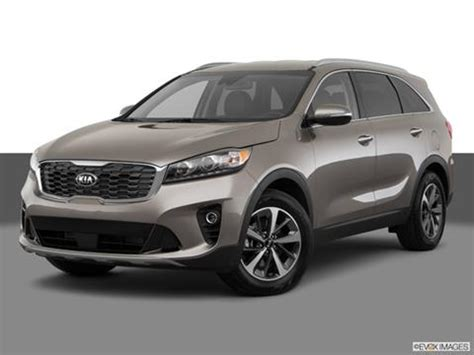 Kia Sorento  Pricing, Ratings, Reviews  Kelley Blue Book