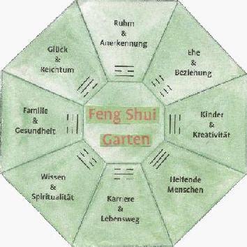 garten nach feng shui anlegen lamboy garten und landschaftsbau feng shui feng shui