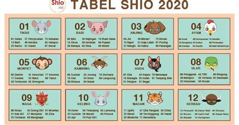 tabel shio togel visitogel hk prediksi togel sgp data togel hkg terlengkap