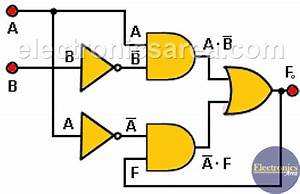 Sequential Circuit  Truth Table
