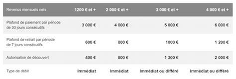 les tarifs de la banque en ligne ing direct et ses frais bancaires