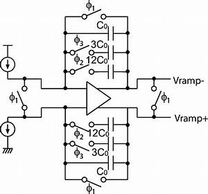 Schematic Diagram Of The Ramp Signal Generator
