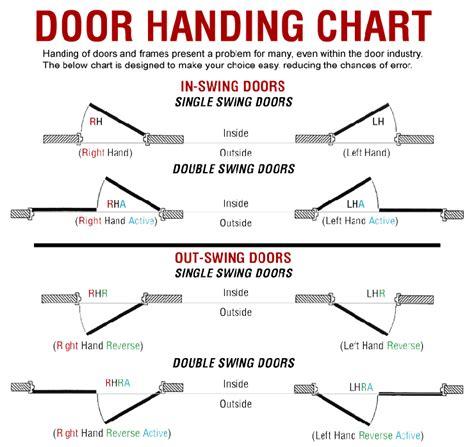 Left Hand Door Swing Diagram