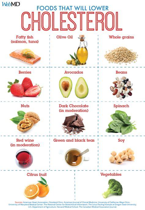 cuisine anti cholesterol slideshow foods to help lower ldl bad cholesterol