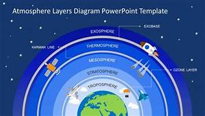 Space Powerpoint Templates