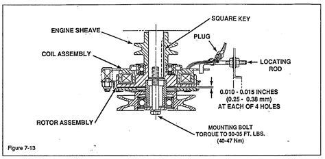 John Deere Pto Clutch Wiring Harness Nordic Ware