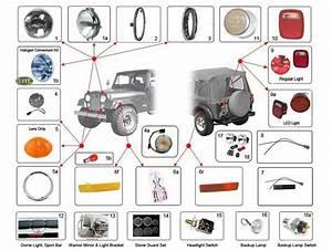 1000  Ideas About Jeep Cj On Pinterest