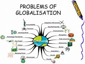 GLOBALISATION AND MY COUNTRY Ppt Video Online Download