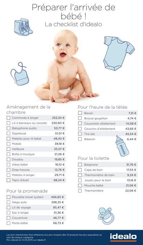 préparer la chambre de bébé préparer l arrivée de bébé la checklist