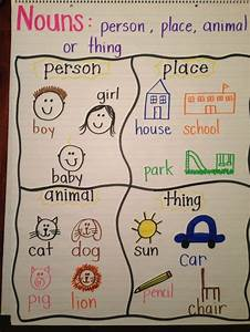Anchor Chart For Nouns  I Like The Pictures With The Word