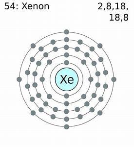 File Electron Shell 054 Xenon Png