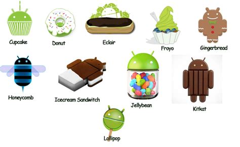 android os names android statistika kitkat vede lollipop je na třet 237 m
