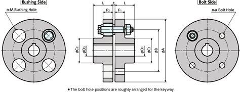 fclflexible flanged shaft couplingnbk  motion control components