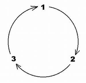 Drehmatrix Berechnen : mathematischer vorkurs zum studium der physik ~ Themetempest.com Abrechnung