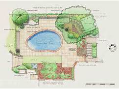 Garden Design And Planning Design Jamie Reid Landscape Garden Design Landscape Design Garden Designer