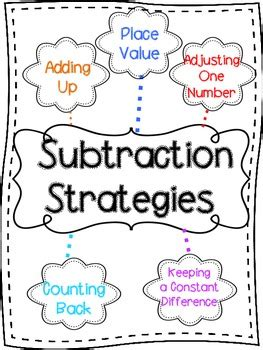 mental math subtraction strategies  fun  room  tpt