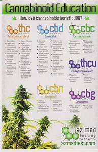 medical marihuana health australia