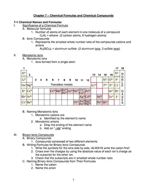 47 binary ionic compounds worksheet answers best photos
