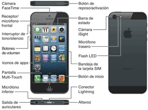 Apple - Soporte tcnico, manuales - Apple Support