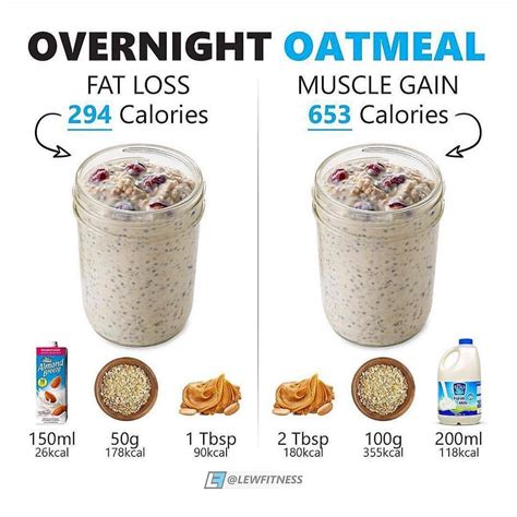 Save calories, while keeping a hearty portion, by using apple butter and chai tea to flavor the oats, without added sugars. Quaker Oats Recipes For Weight Loss | Besto Blog