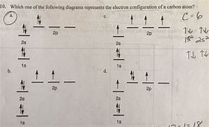 Solved  Which One Of The Following Diagrams Represents The