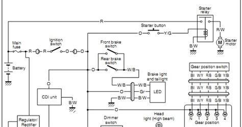 Opel Blazer Wiring Diagram Pdf by Wiring Diagram Cdi Shogun 110