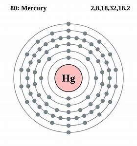 File Electron Shell 080 Mercury Svg