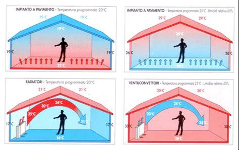 tipi di riscaldamento a pavimento impianti di riscaldamento termoidraulica stella