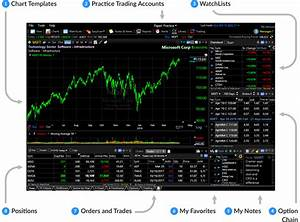 Freestockcharts Com - Web U0026 39 S Best Streaming Realtime Stock Charts