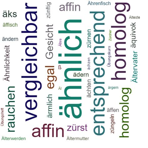 Synonyme für anderes wort ▶ 10 gefundene synonyme 1 verschiedene bedeutungen für anderes wort ähnliches & anderes wort für anderes wort. Ähnlich Anderes Wort - Geschichte Des Friseurhandwerks In ...