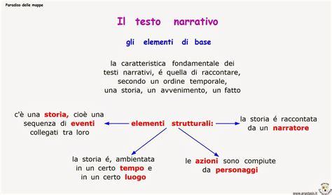 schema testo narrativo paradiso delle mappe il testo narrativo gli elementi base