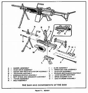 Components Of The M249  Armystudyguide Com