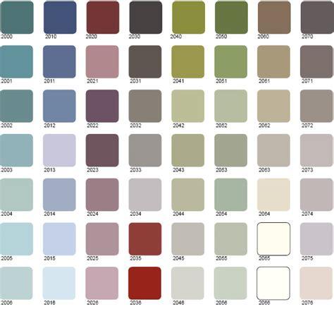 nuancier couleur peinture pour cuisine voir nuancier peinture gratuit