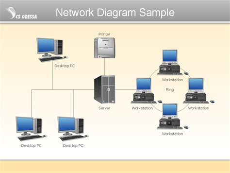 Physical Network Diagram Quickly Create Professional