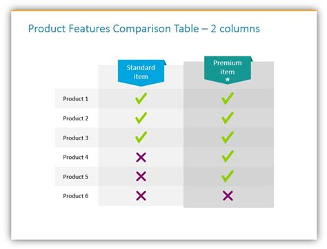 comparison table template html presenting comparisons with creative powerpoint tables